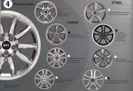 Aspects To Be Considered While Acquiring Factory Wheels