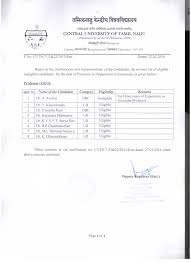 list of eligible and ineligible candidates for the post of revised list of eligible and ineligible candidates for the post of professor in economics