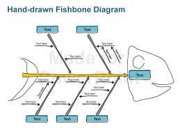 fishbone diagrams   editable powerpoint bundlemore views  powerpoint business fishbone diagram