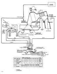 wiring diagram f the wiring diagram wiring schematic for a c heat on a 1984 f250 diesel ford truck