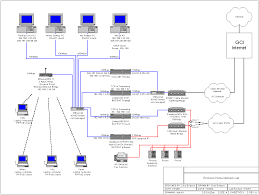home wired network diagram home wiring diagrams 620f6fc73a58966bbbdc537142c96783 home wired network diagram 620f6fc73a58966bbbdc537142c96783
