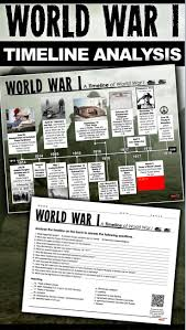 best ideas about world war timeline history world war i timeline activity wwi