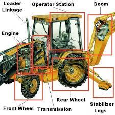 case 580 wiring diagram wirescheme diagram international t444e engine diagram further pop up wiring diagram moreover case 1845c wiring diagram additionally lgt