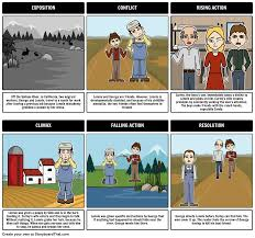follow george and lennie in of mice and men this interactive follow george and lennie in of mice and men this interactive teacher guide that includes