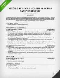 sample good cover letter job application
