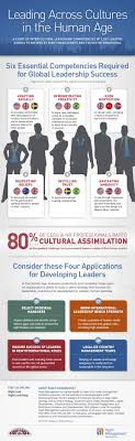 best ideas about leadership courses counseling leading across cultures infographic global competencies skills and leadership