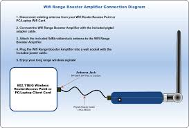 ♠ wifi range booster   wireless amplifierclick here to view the wifi range booster connection diagram