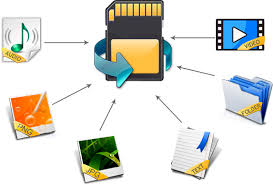 Image result for memory card data recovery