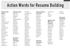 how to list skills on resume haocu   out of darkness    accessible to all lycos classifieds resume action words list zsxqgidn
