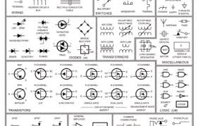 read automotive wiring diagrams schematics symbols  wiring diagram    electrical schematic symbols