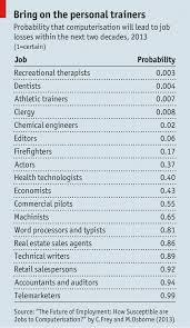 the onrushing wave  the economist