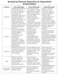 persuasive essay middle school grading rubric definitio