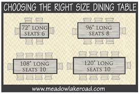 room size table sizes