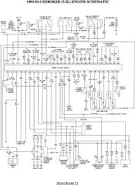 1996 jeep cherokee headlight wiring diagram 1996 2001 jeep cherokee wiring diagram wiring diagram and hernes on 1996 jeep cherokee headlight wiring diagram