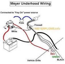 meyers snow plow wiring meyers image wiring diagram meyer plow wiring diagram 1999 chevy 3500 meyer auto wiring on meyers snow plow wiring