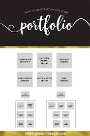 17 best ideas about graphic design portfolios how to select work for your portfolio