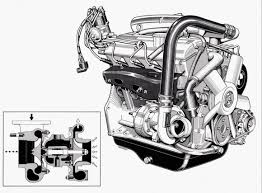 original 1973 diagram of the bmw 2002 turbo engine iedei the bmw 2002 turbo was the first production car out of europe a turbocharged engine it caused quite a fury in when it was launched