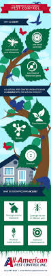 the benefits of eco friendly pest control infographic benefits eco friendly