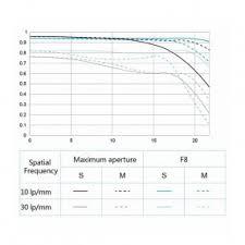 Купить <b>Объектив YongNuo</b> 60mm f/2 Macro <b>Canon</b> EF - в ...