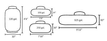Tanks 101-Propane Tank <b>Sizes</b>