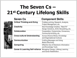 17 best ideas about 21st century skills 21st the 7cs of the 21st century lifelong learning skills educational technology and mobile learning