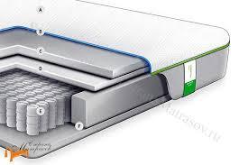 <b>Tempur</b> (Дания) - <b>Матрас Hybrid</b> Elite 25 - купить в интернет ...
