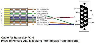 db wiring diagram db image wiring diagram db9 to rj45 wiring diagram jodebal com on db9 wiring diagram