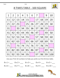 8 Times Tablemultiplication table worksheets 8 times tables hundred square