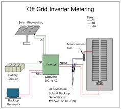 power inverter wiring diagram the wiring national rv power inverter wiring diagram discover your