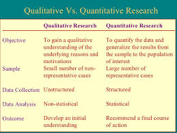 The importance of literature review in a research proposal     SlideShare