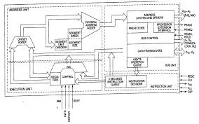 internal block diagram of