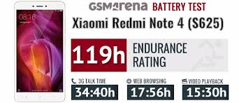 Battery life test results