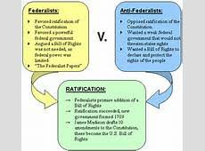 federalist vs anti federalist essay    buy it nowapgovernmentchs wikispaces com