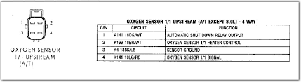 dodge caravan radio wiring diagram image 2010 dodge grand caravan radio wiring diagram 2010 wiring on 2002 dodge caravan radio wiring diagram