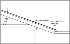 sa gov au   Risks   attaching verandahs or carports to your houseFigure