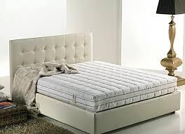 Виды <b>матрасов для кровати</b>, какие лучше подходят для ...