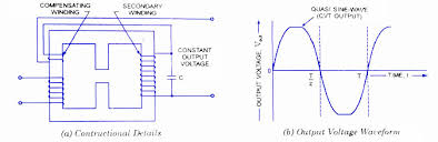 cvt constant voltage transformer   electronic circuits and diagram    constant voltage transformer cvt