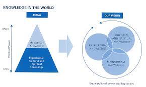 mission values datacenter cultural