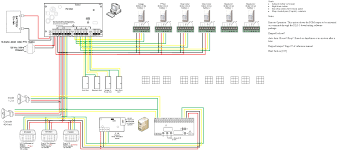 wiring alarm system diagram wiring wiring diagrams online home alarm system wiring diagram home image wiring