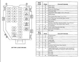 lincoln ls fuse box manual car wiring diagram download cancross co 2005 Saturn Ion Fuse Box Location 2005 Saturn Ion Fuse Box Location #30 2004 saturn ion fuse box location