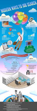 best images about job search tips job seekers what are some modern ways to job search infographic