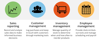 What Is A Point of Sale System  A Guide to POS Features Software Advice