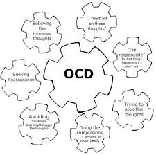 a388ed2096265cf4c453b027ce3c3f08 therapy worksheets negative thoughts 25 best ideas about ocd therapy on pinterest cbt therapy on fear and anxiety worksheets