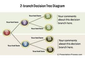 powerpoint tree   decision tree