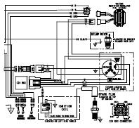 2003 polaris snowmobile wiring diagram 2003 wiring diagrams online 2003 polaris snowmobile wiring diagram schematics and wiring