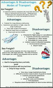 the advantages and disadvantages of the different modes of the advantages and disadvantages of the different modes of transportation in a freight forwarding services