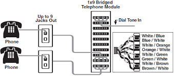 bridged telephone module cable connections wiring Telephone Terminal Block Wiring Diagram leviton bridged telephone module cable connections wiring Old Telephone Wiring Diagrams
