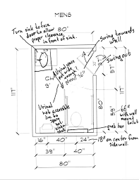ideal bathroom design guide bathroom sink sizes california ada bathroom sink requirements handicap
