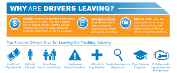 fleet managers improve driver retention telematics usa why are drivers leaving