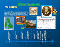 best images about william shakespeare the 17 best images about william shakespeare the merchant of venice shakespeare sonnets and as you like it